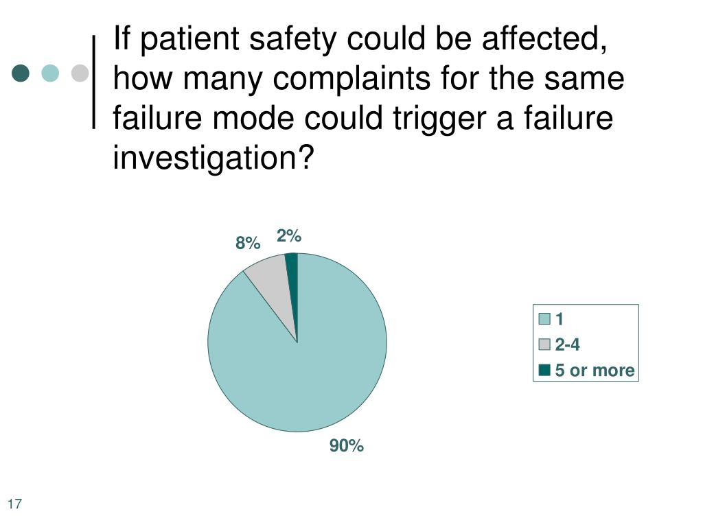 If patient safety could be affected, how many complaints for the same failure mode could trigger a failure investigation?