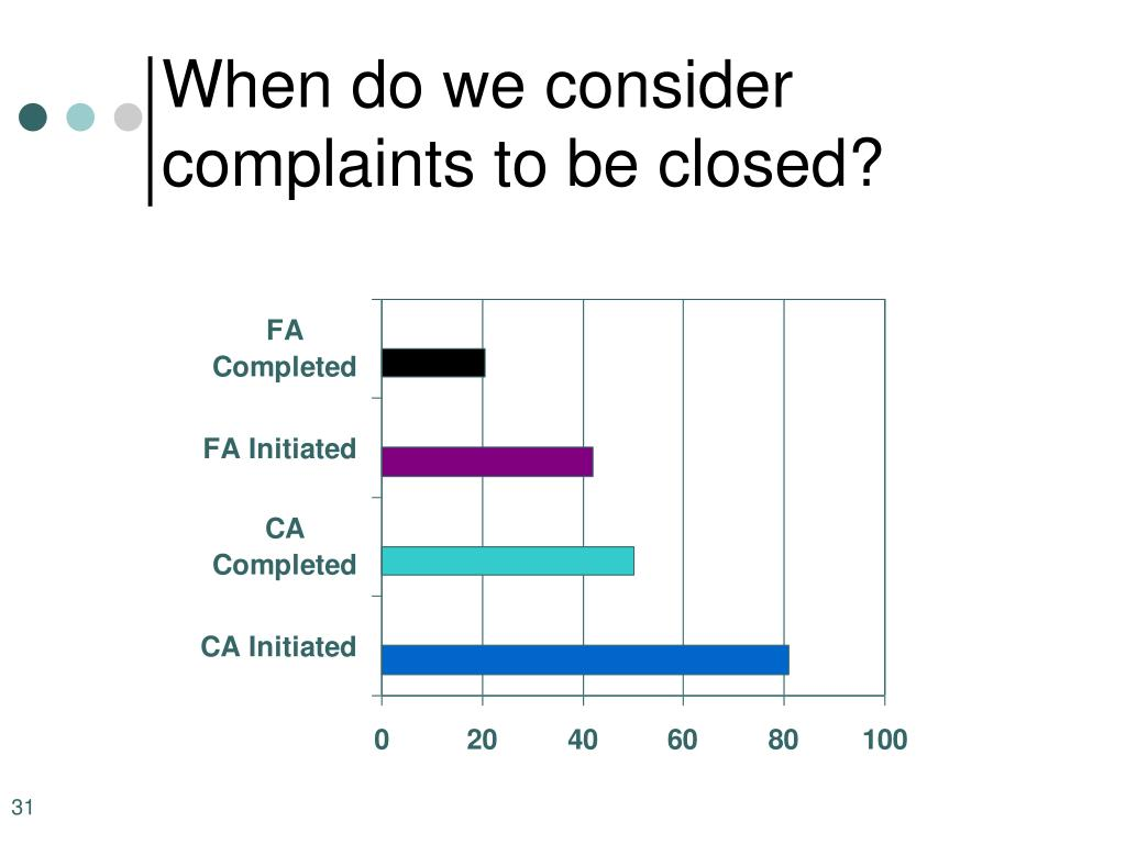 When do we consider complaints to be closed?