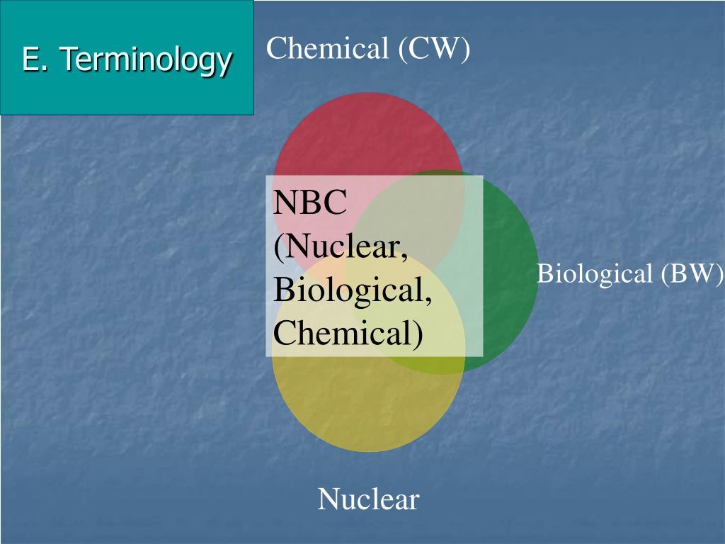 E. Terminology