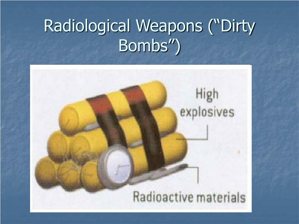 """Radiological Weapons (""""Dirty Bombs"""")"""