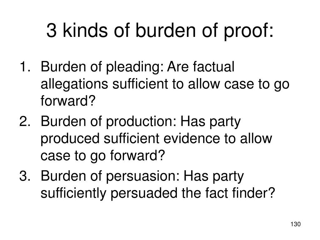 3 kinds of burden of proof:
