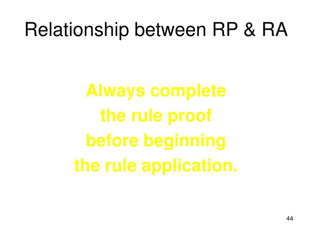 Relationship between RP & RA