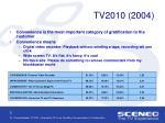 tv2010 2004