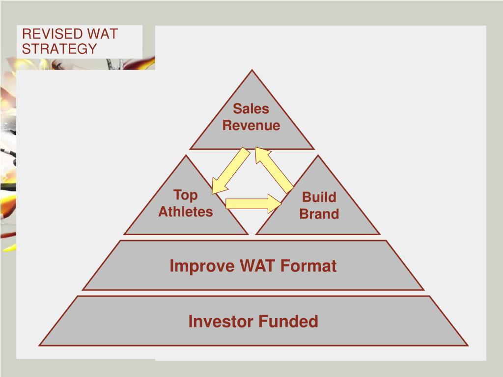 REVISED WAT STRATEGY