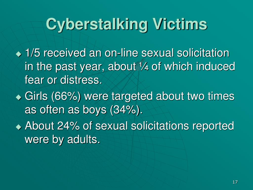 Cyberstalking Victims