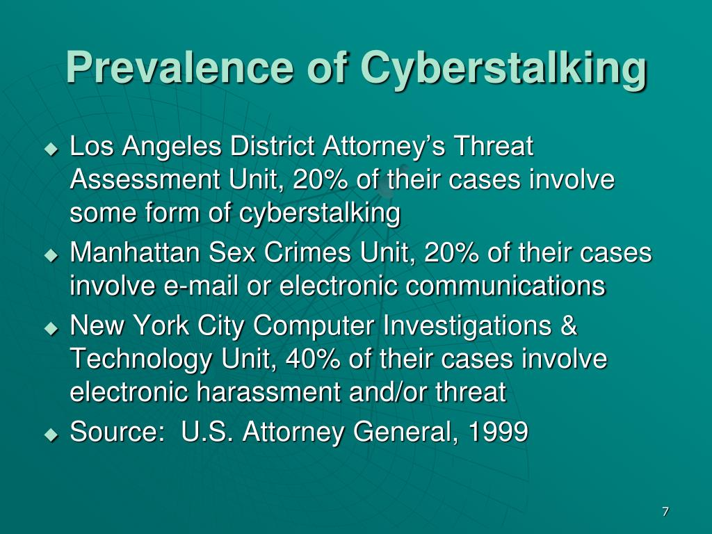 Prevalence of Cyberstalking