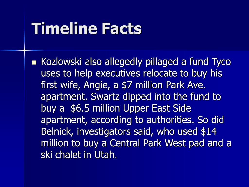 Timeline Facts