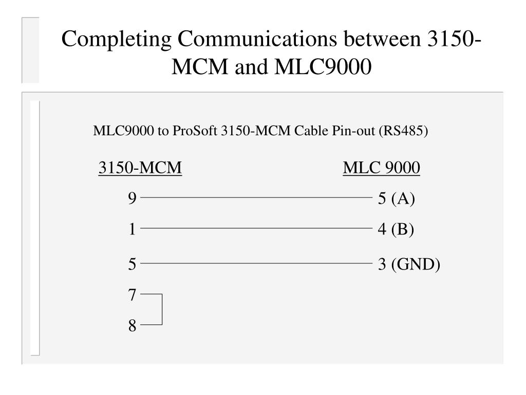 Completing Communications between 3150-MCM and MLC9000