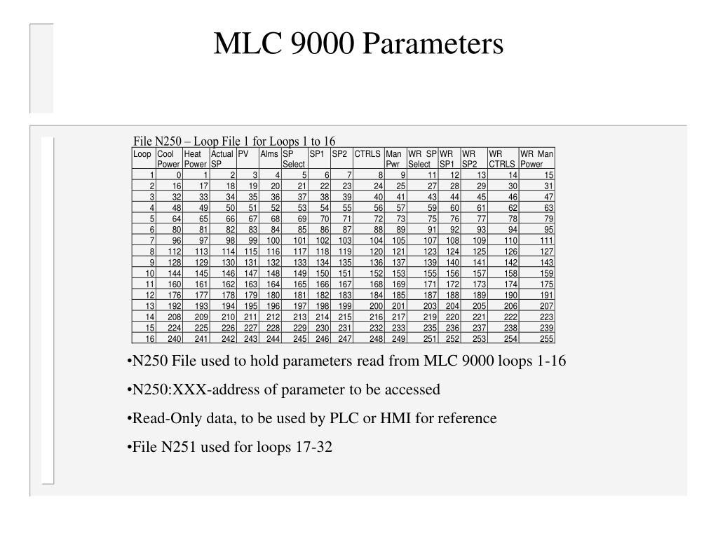 MLC 9000 Parameters