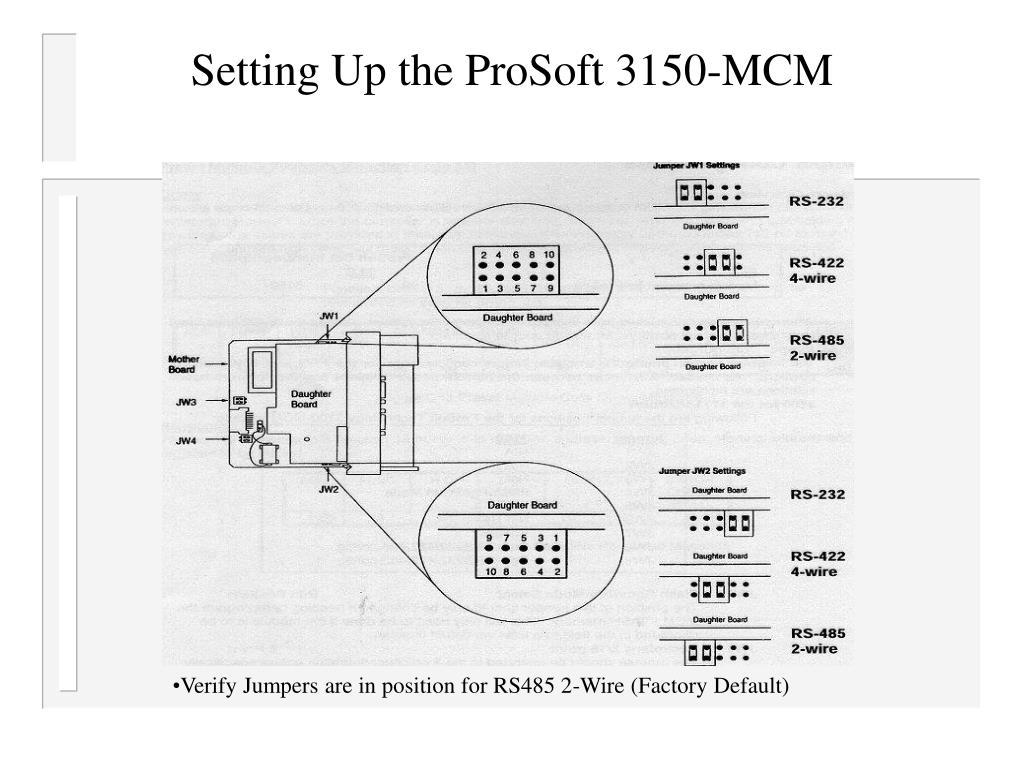 Setting Up the ProSoft 3150-MCM