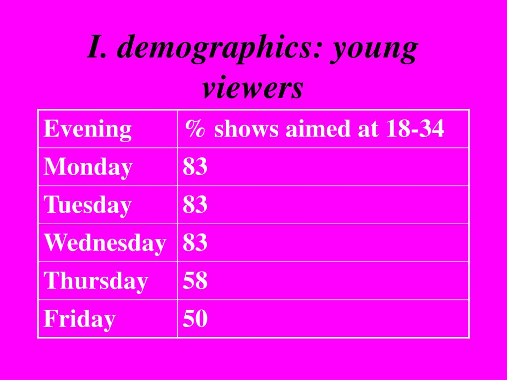 I. demographics: young viewers
