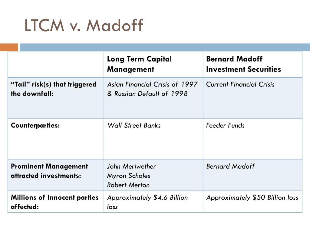 LTCM v. Madoff