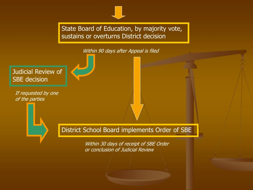 State Board of Education, by majority vote,
