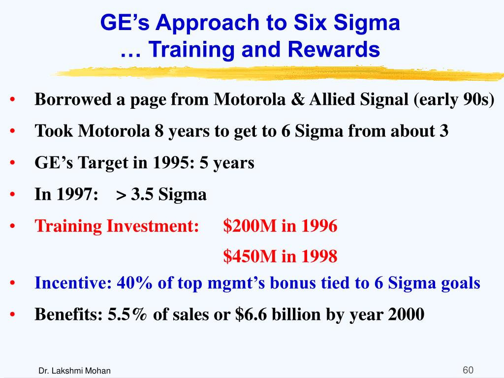 GE's Approach to Six Sigma