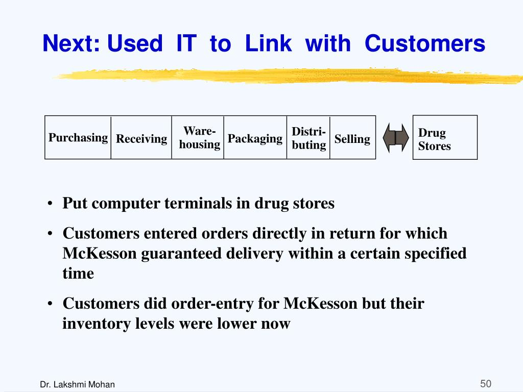 Next: Used  IT  to  Link  with  Customers