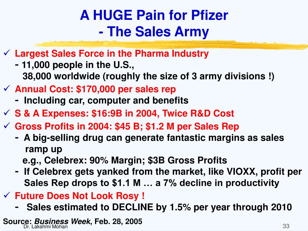 A HUGE Pain for Pfizer