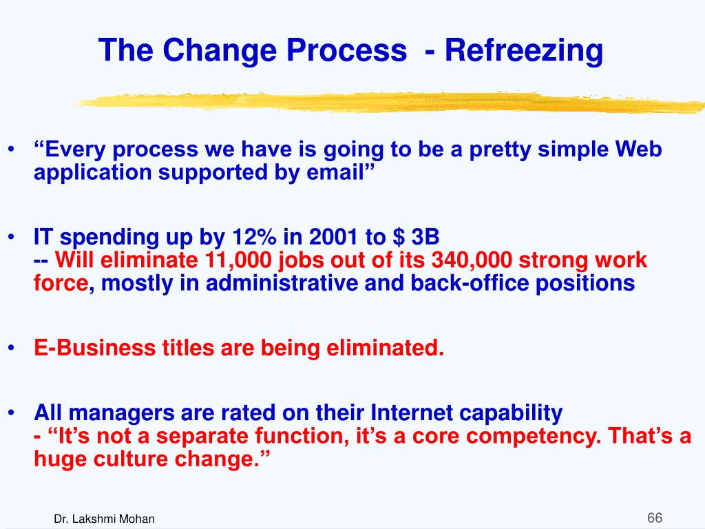The Change Process  - Refreezing