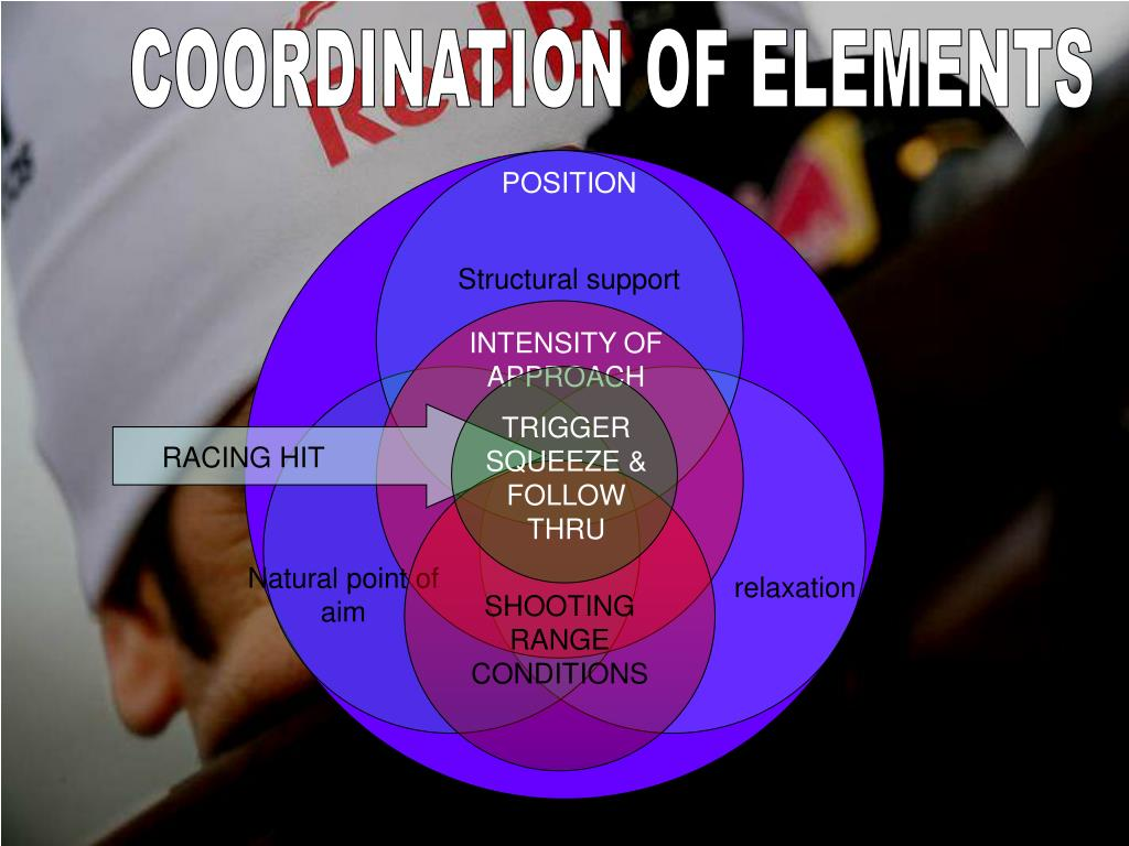 COORDINATION OF ELEMENTS