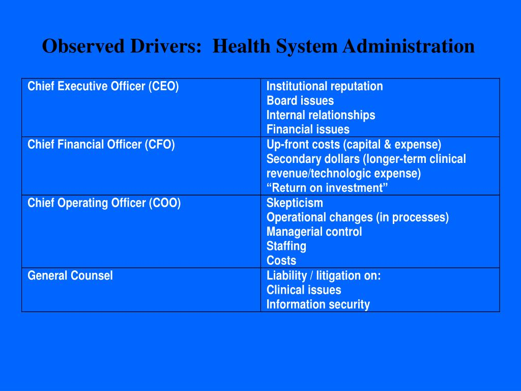 Observed Drivers:  Health System Administration