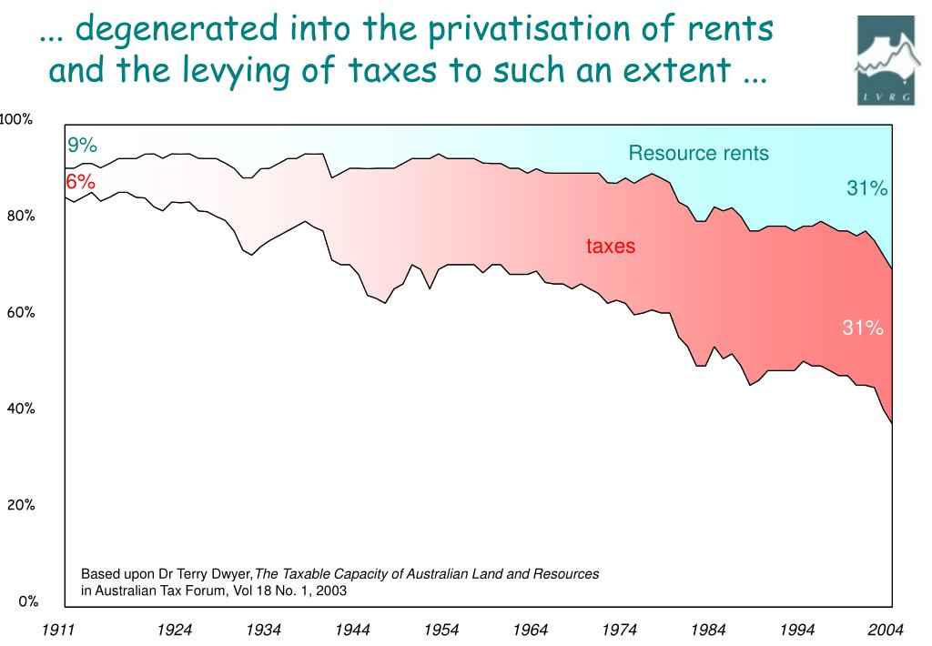 ... degenerated into the privatisation of rents