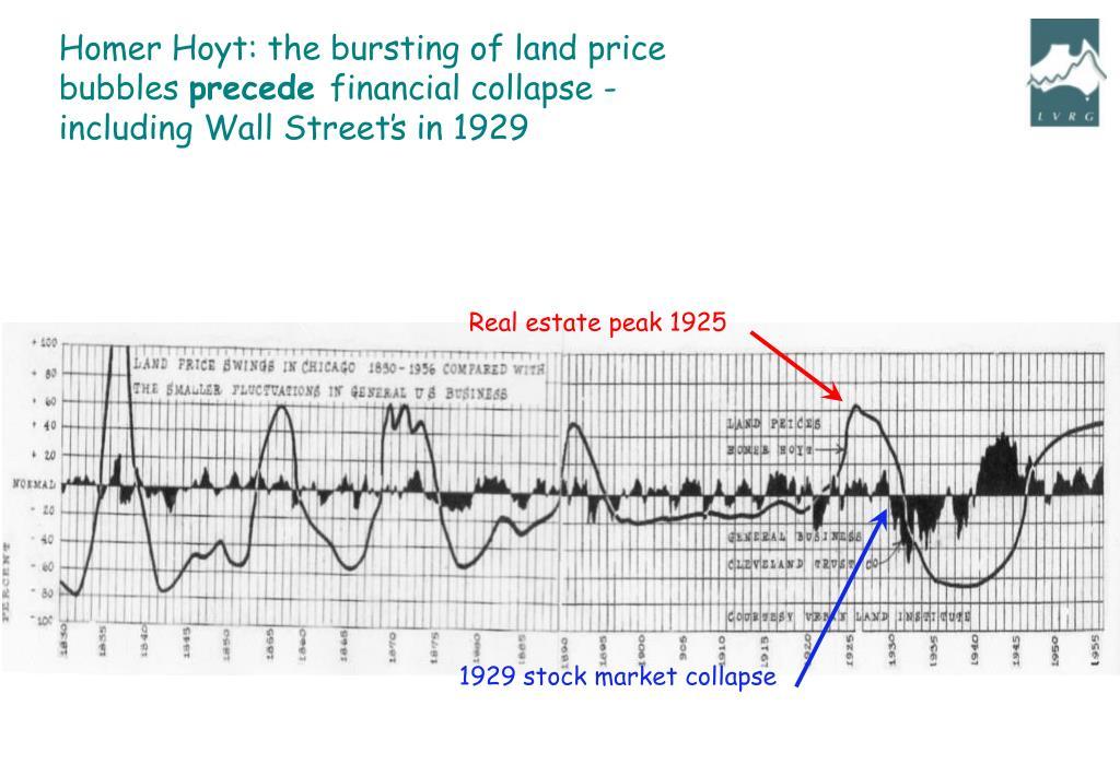Homer Hoyt: the bursting of land price