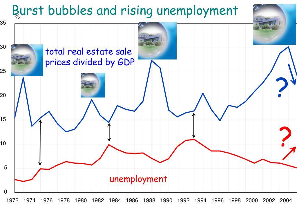 Burst bubbles and rising unemployment