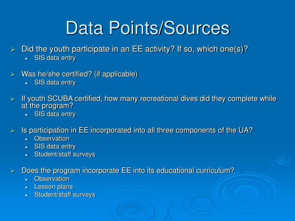 Data Points/Sources