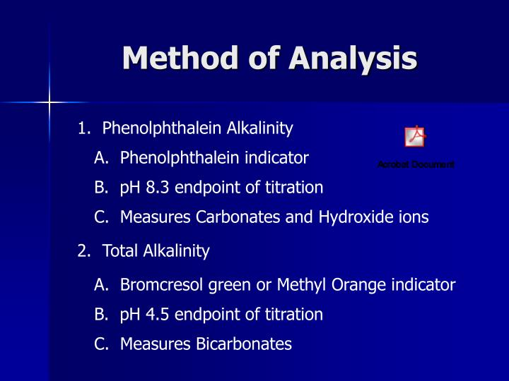 Method of Analysis