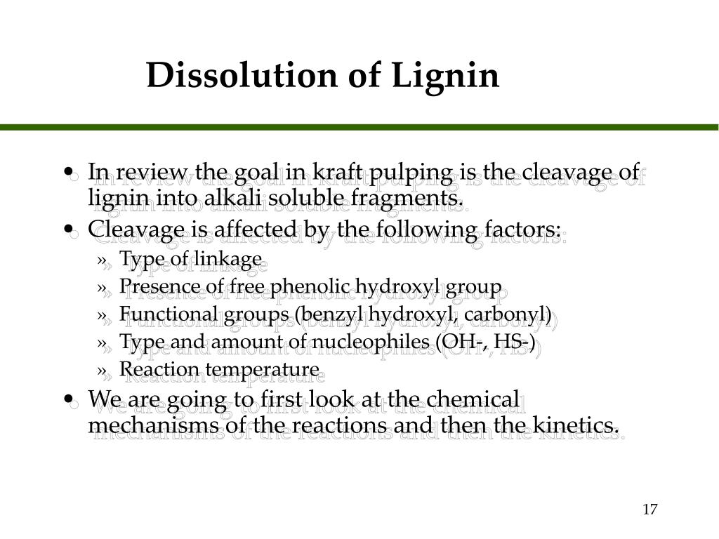 Dissolution of Lignin