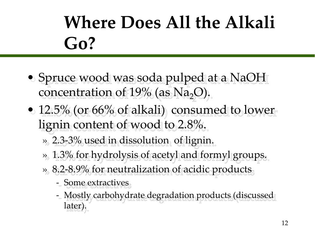 Where Does All the Alkali Go?