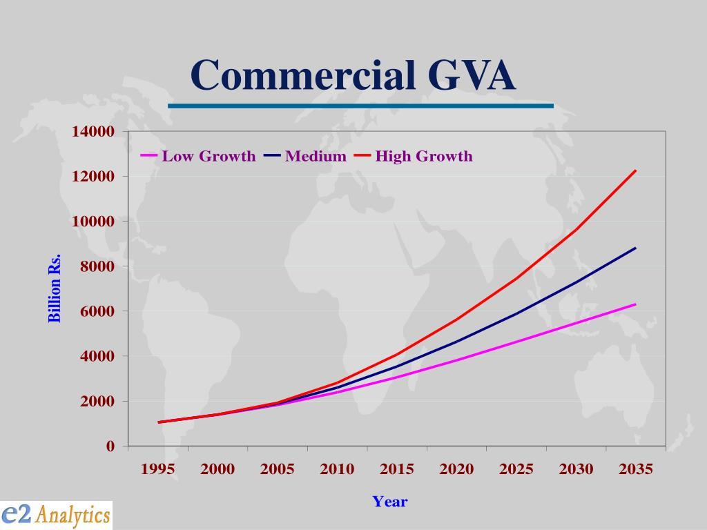 Commercial GVA