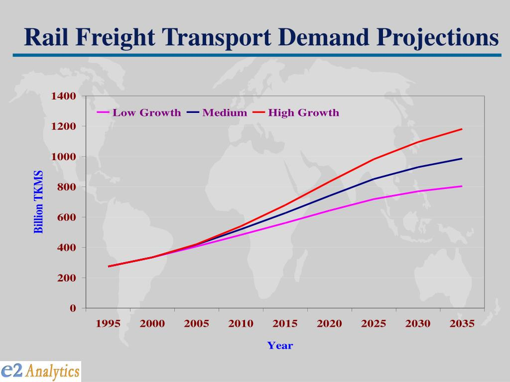 Rail Freight Transport Demand Projections