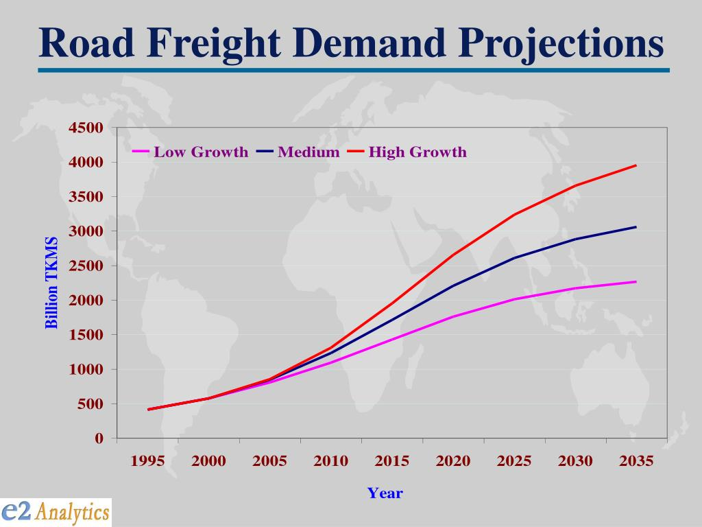 Road Freight Demand Projections