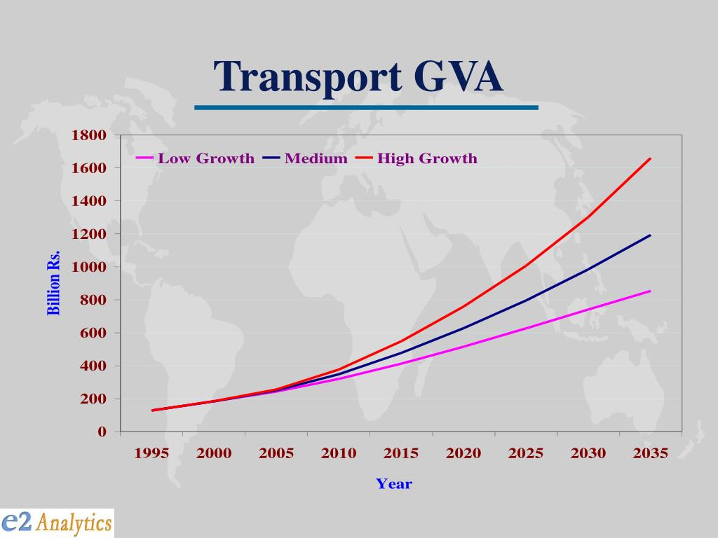 Transport GVA