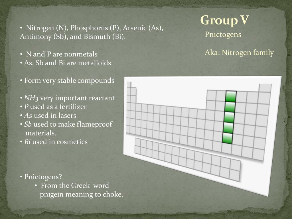 Group V