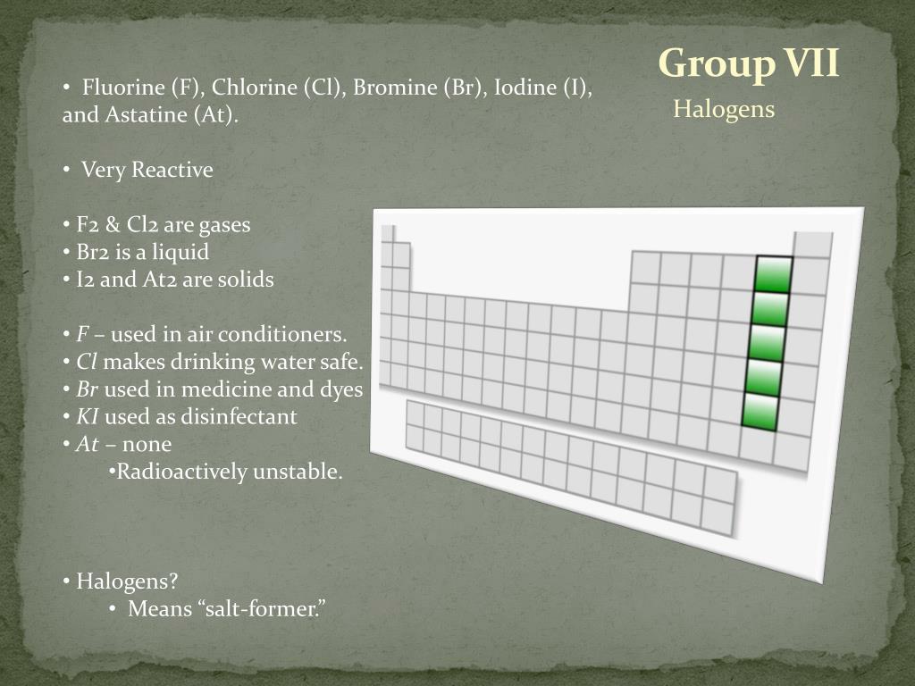 Group VII