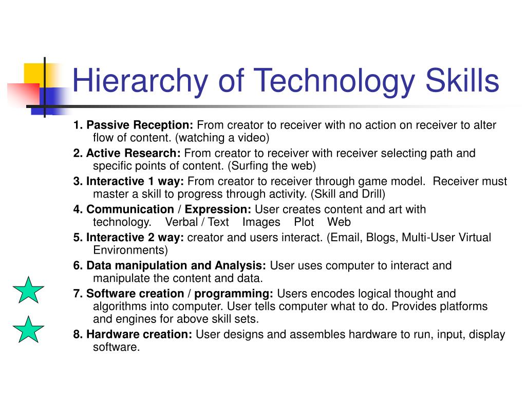 Hierarchy of Technology Skills