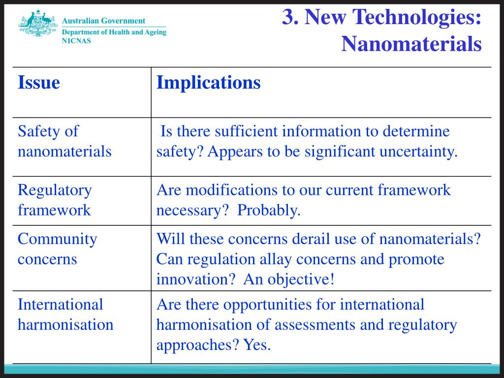 3. New Technologies: Nanomaterials