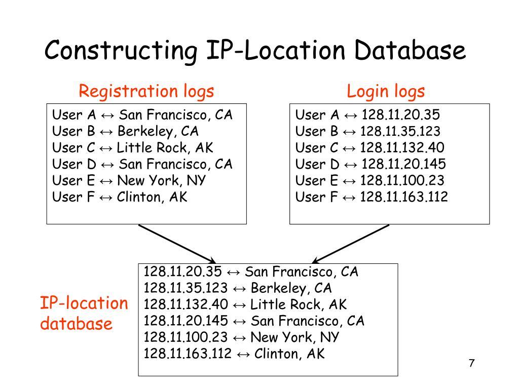 Constructing IP-Location Database