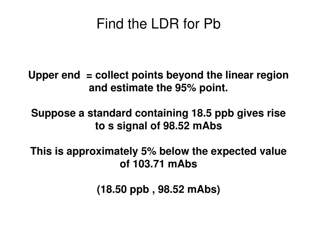 Find the LDR for Pb