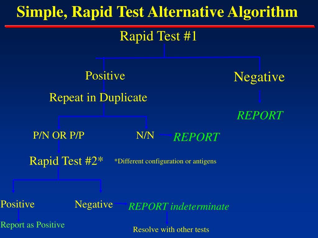 Simple, Rapid Test Alternative Algorithm