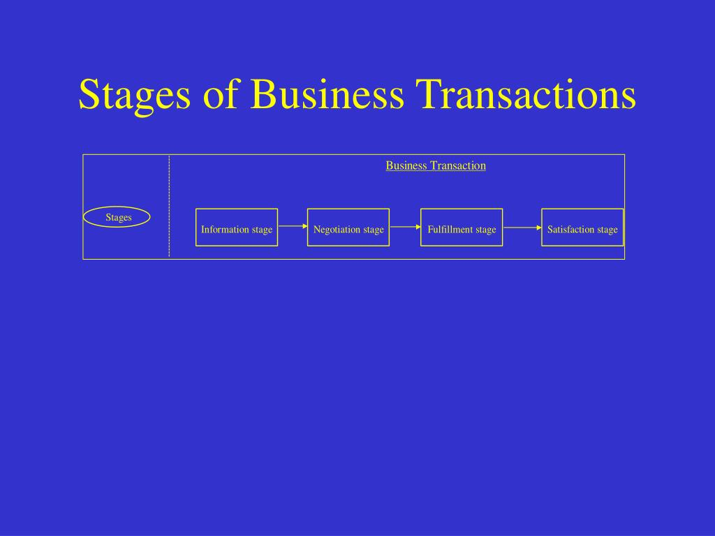 Stages of Business Transactions
