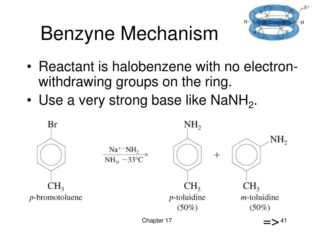 Benzyne Mechanism
