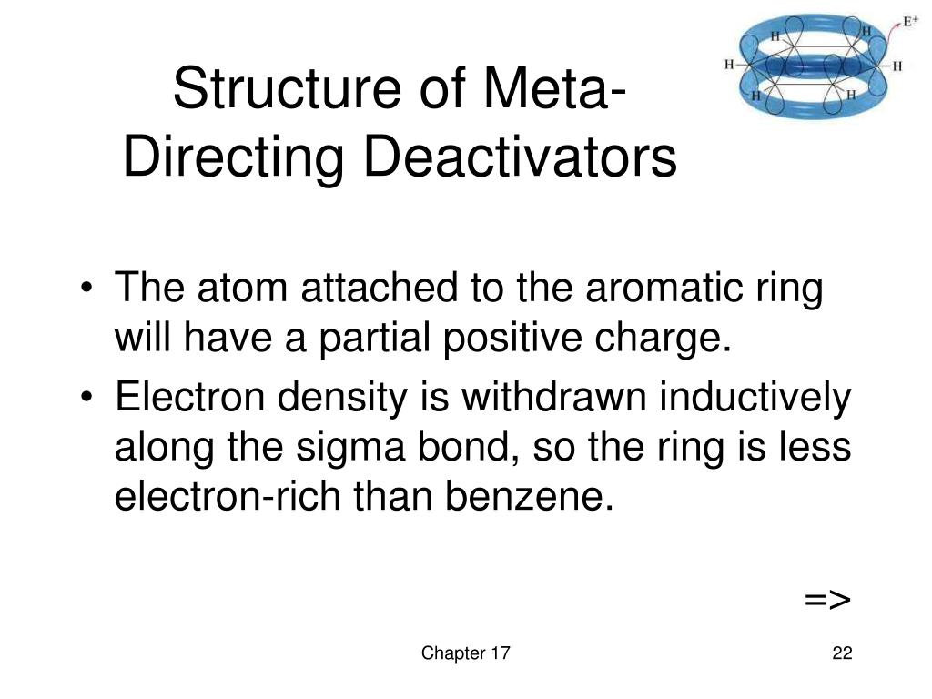 Structure of Meta-