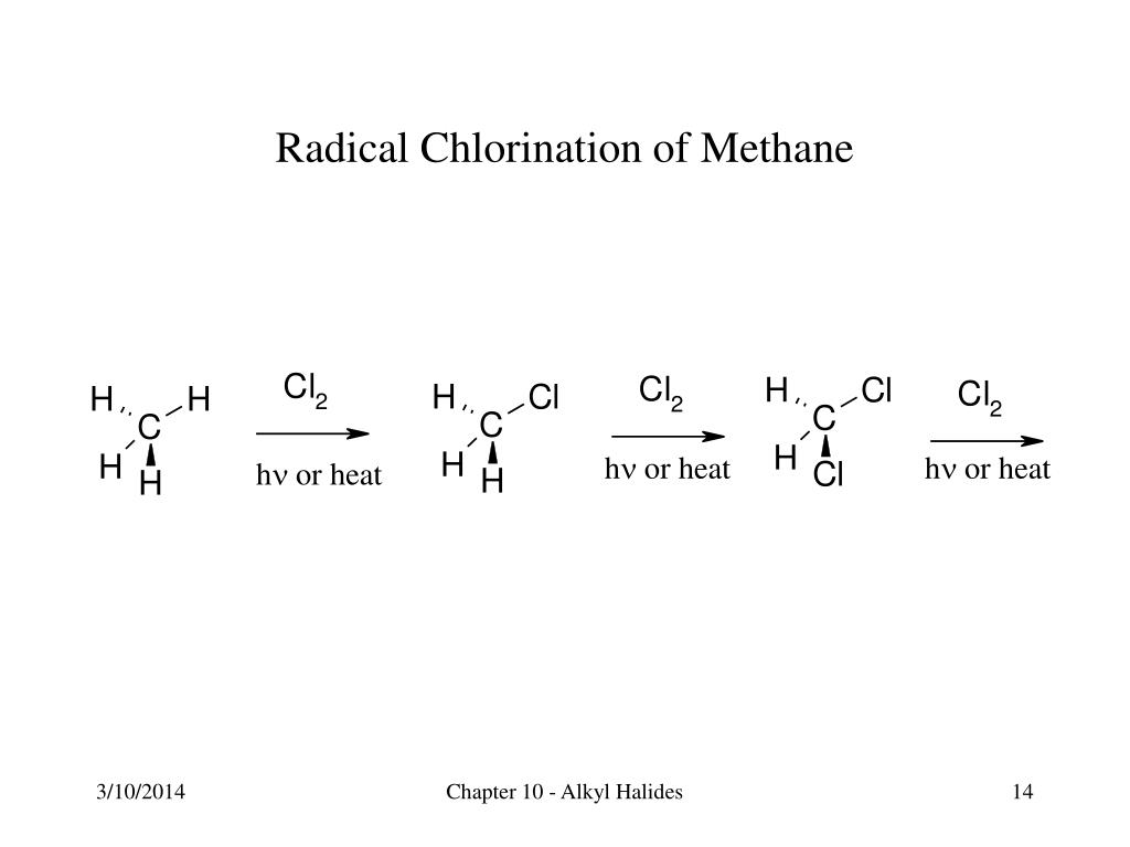 Radical Chlorination of Methane
