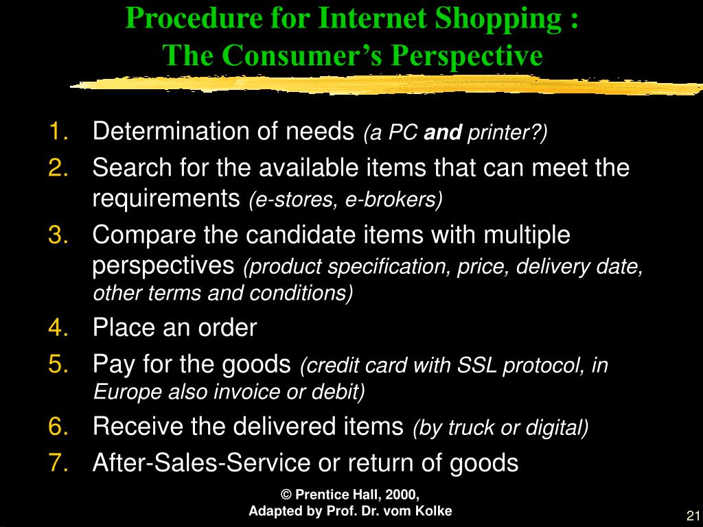 Procedure for Internet Shopping :