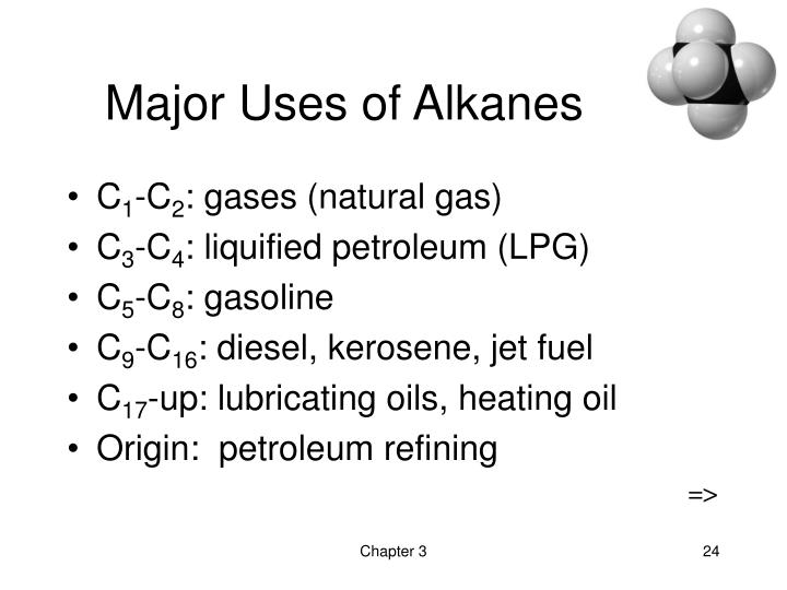 Major Uses of Alkanes