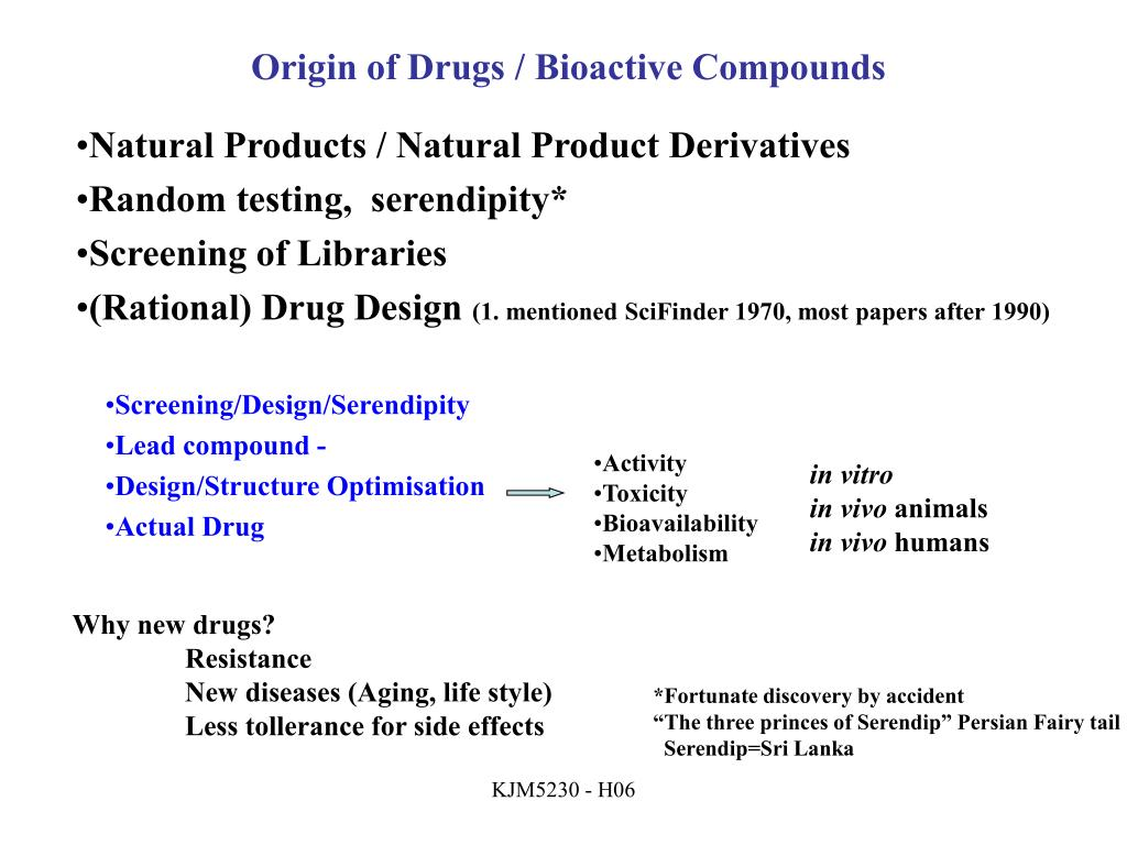 Origin of Drugs / Bioactive Compounds