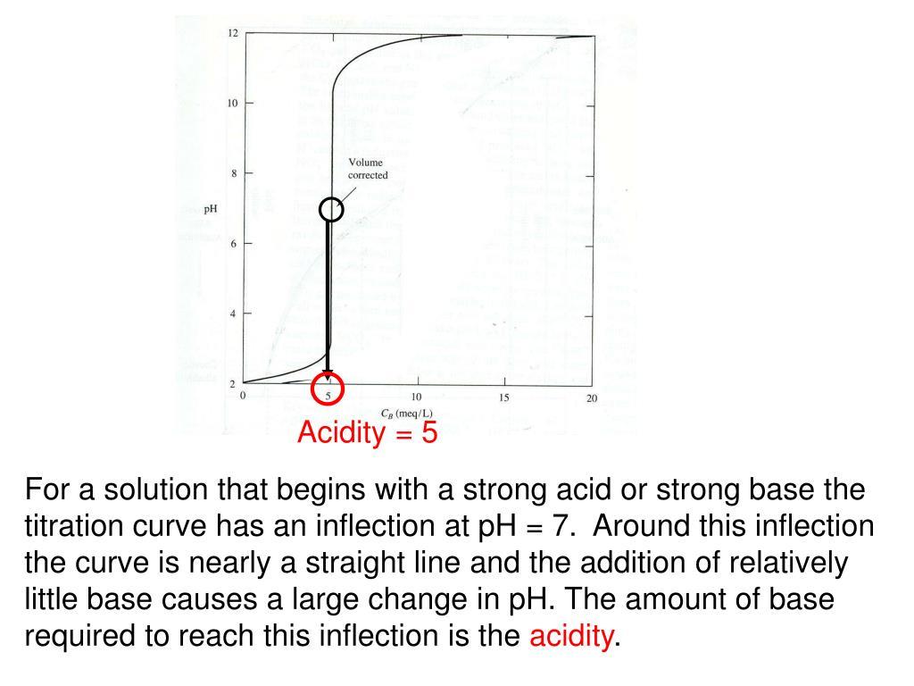 Acidity = 5