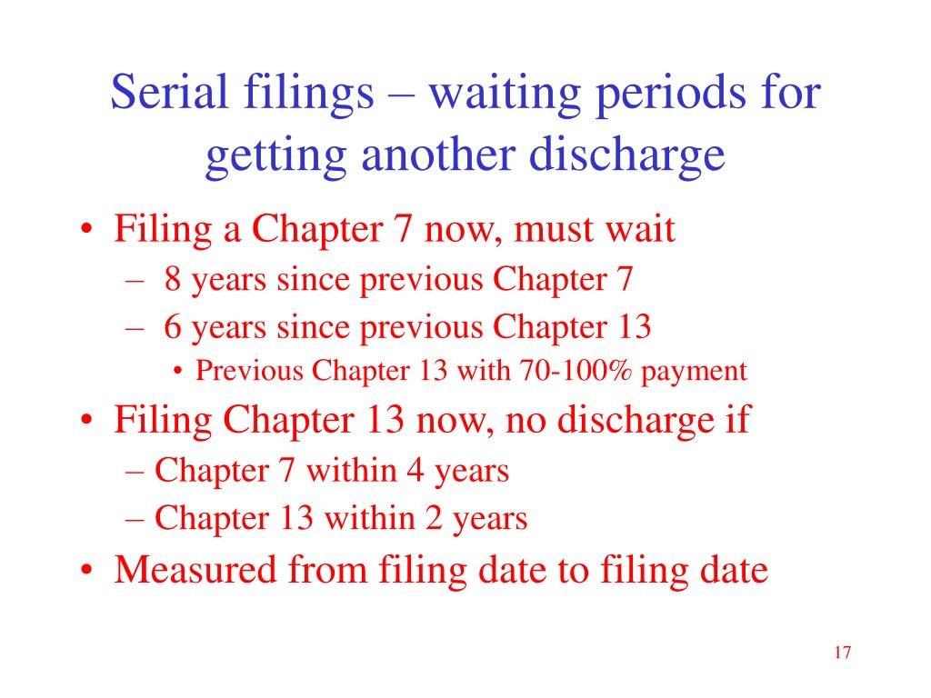 Serial filings – waiting periods for getting another discharge